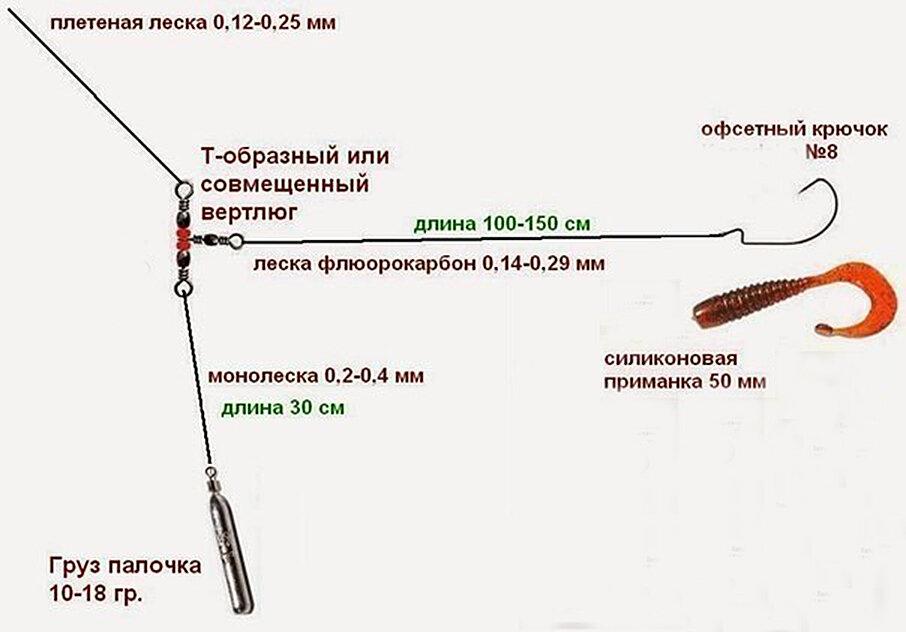 Отводной поводок на судака: ловля и лучшие монтажи
