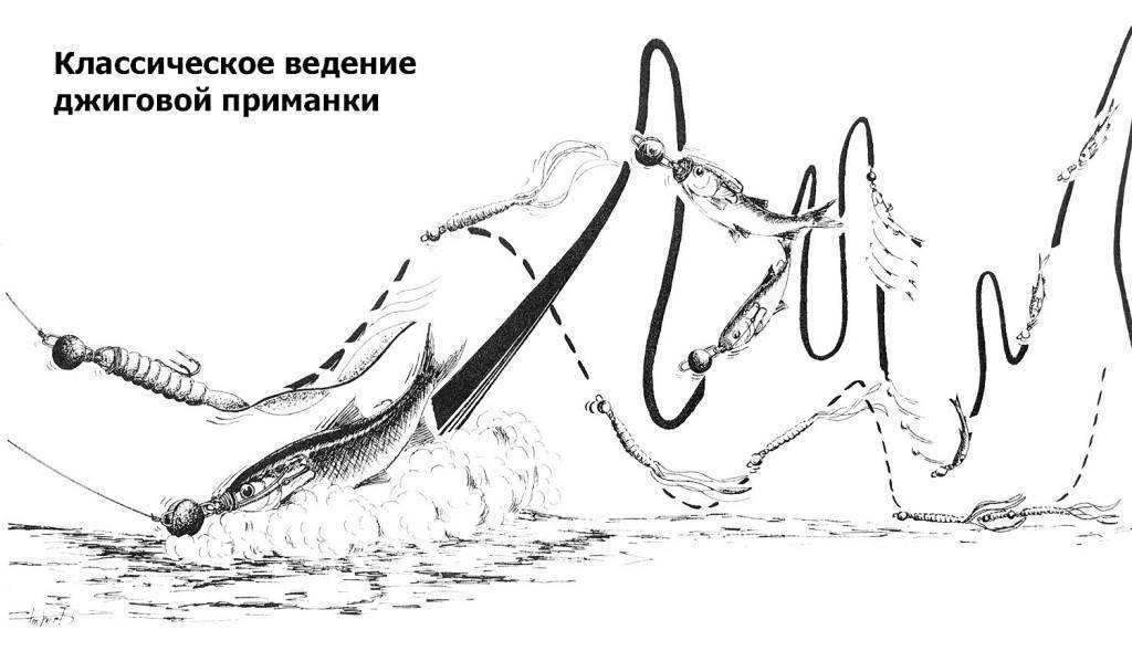 Правильные воблеры для твичинга – техника ловли и проводка