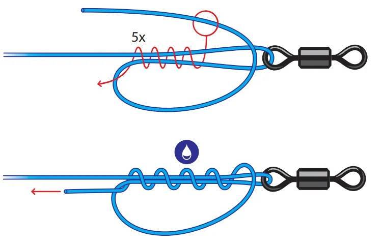 Как правильно привязывать леску к леске: соединение с поводком, вертлюжком, мушкой блесной, видео и схемы узлов