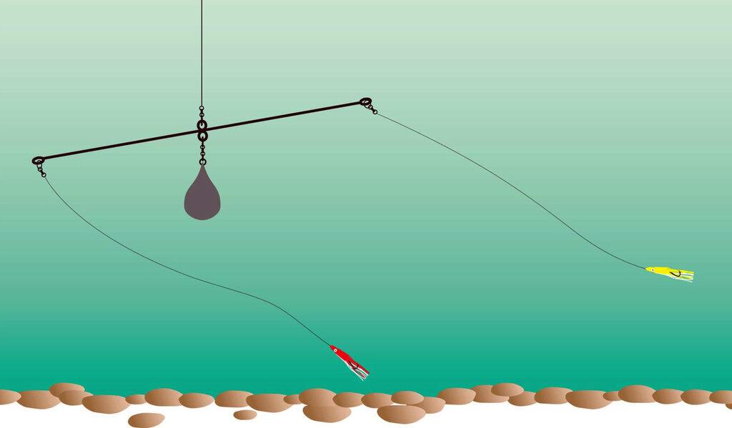 Как сделать донку для рыбалки на леща своими руками