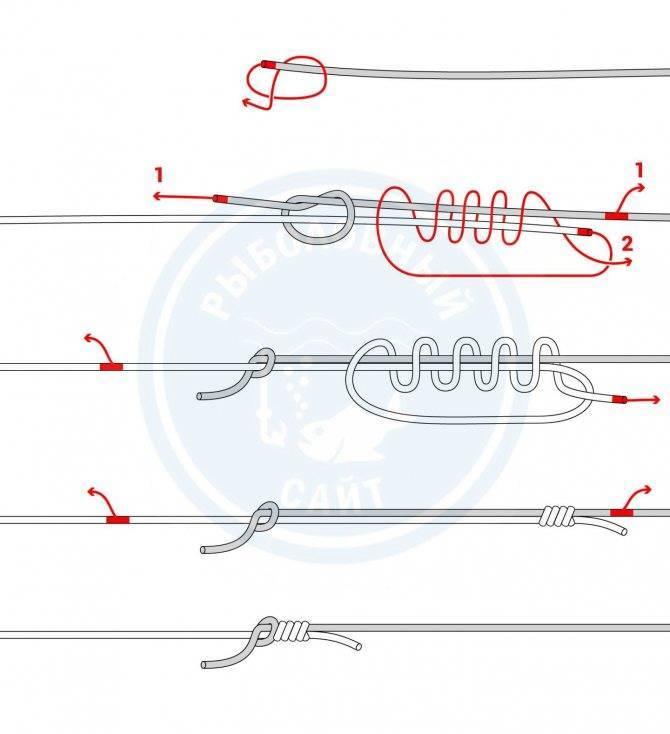 Рыболовные узлы 20 лучших узлов для рыболова