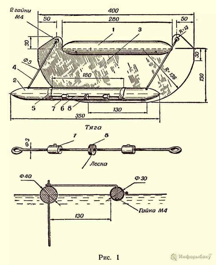 Как сделать маленькие санки своими руками. самодельные санки для рыбалки зимой. как сделать самому санки-самокаты